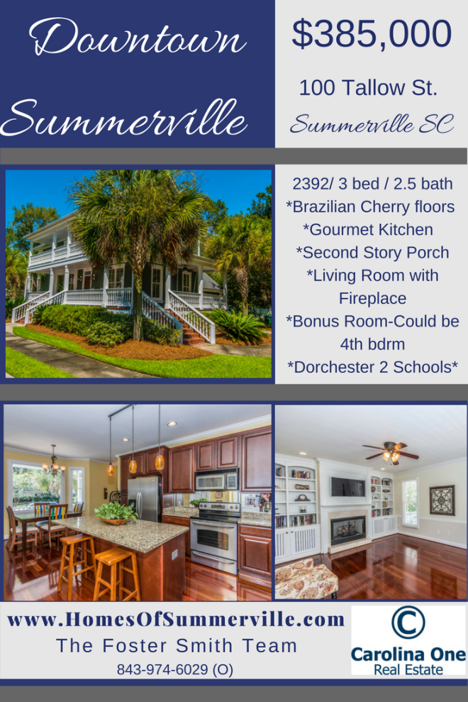 Home for Sale in Summerville, SC